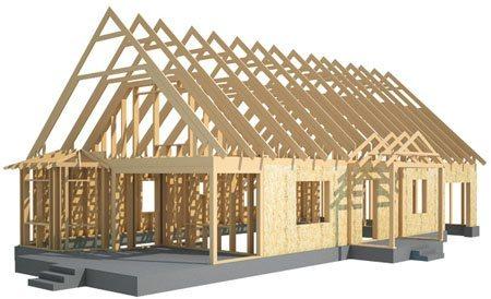 Каркасные дома в Тамбове. Здания на основе деревянного каркаса